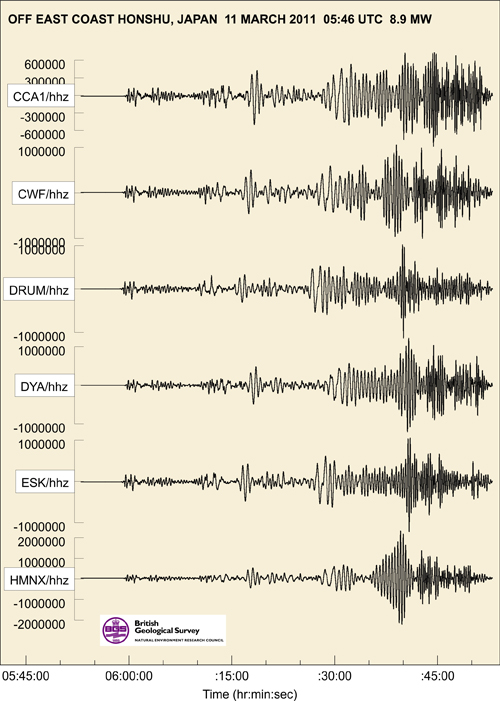Seismograms of the magnitude 9.0 earthquake of 11 March 2011 off the north-east coast of Honshu, Japan, as recorded on BGS broadband seismometers'